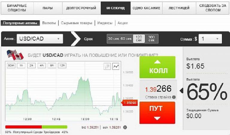 Бинарные Опционы С Валютой