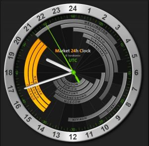 Биржевые часы